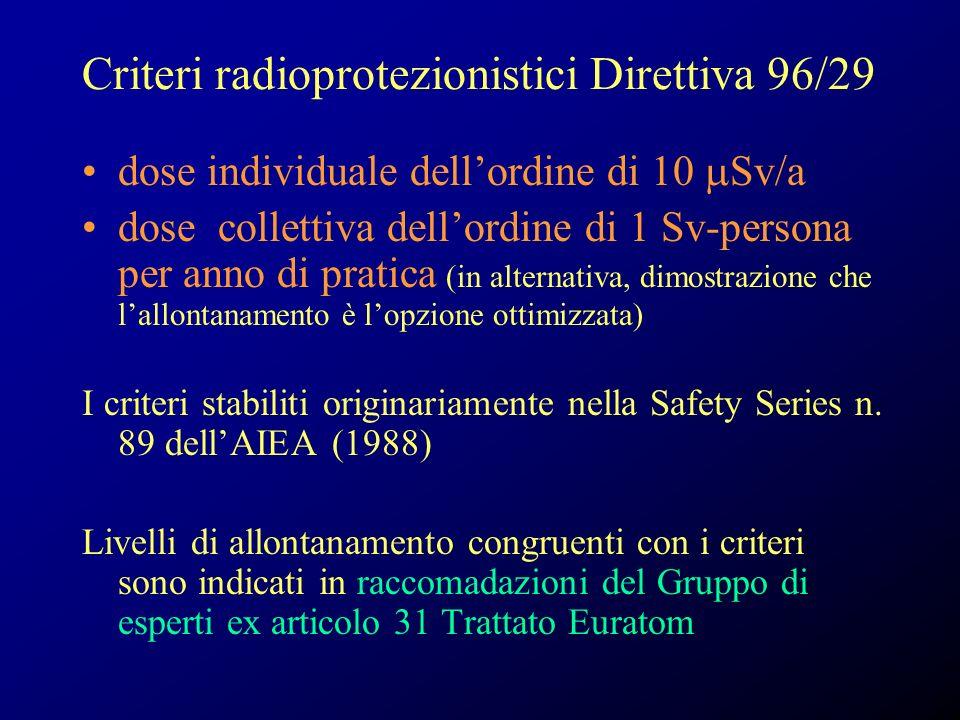 Criteri radioprotezionistici Direttiva 96/29