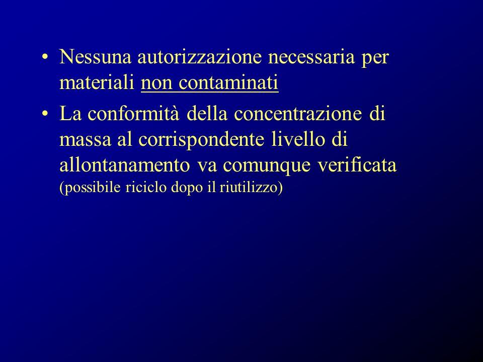 Nessuna autorizzazione necessaria per materiali non contaminati