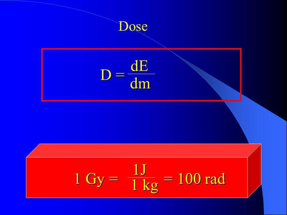 Dose dE D = dm 1J 1 Gy = = 100 rad 1 kg