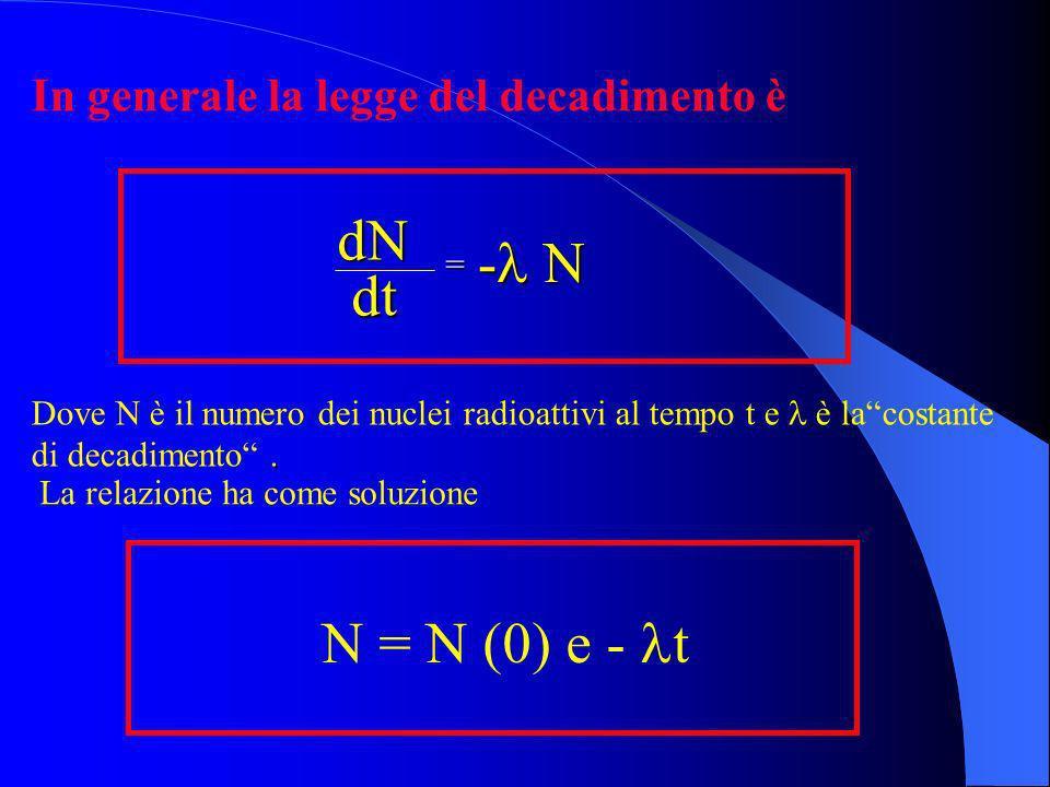 dN - N dt N = N (0) e - t In generale la legge del decadimento è =