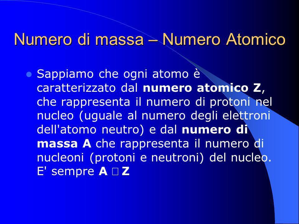 Numero di massa – Numero Atomico