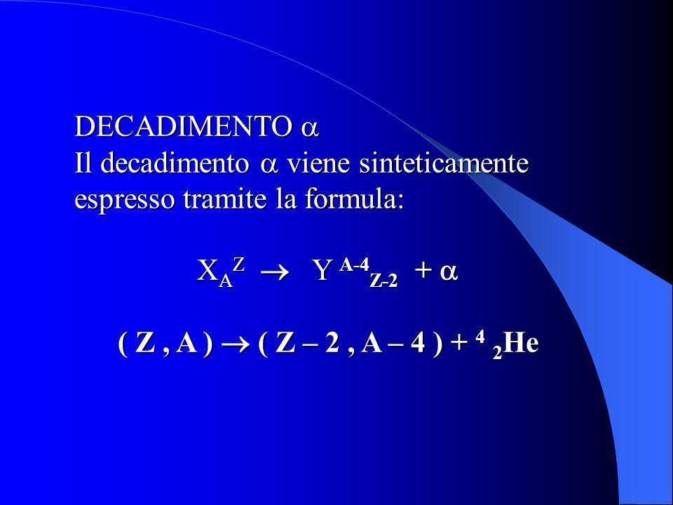 DECADIMENTO  Il decadimento  viene sinteticamente espresso tramite la formula: XAZ  Y A-4Z-2 + 