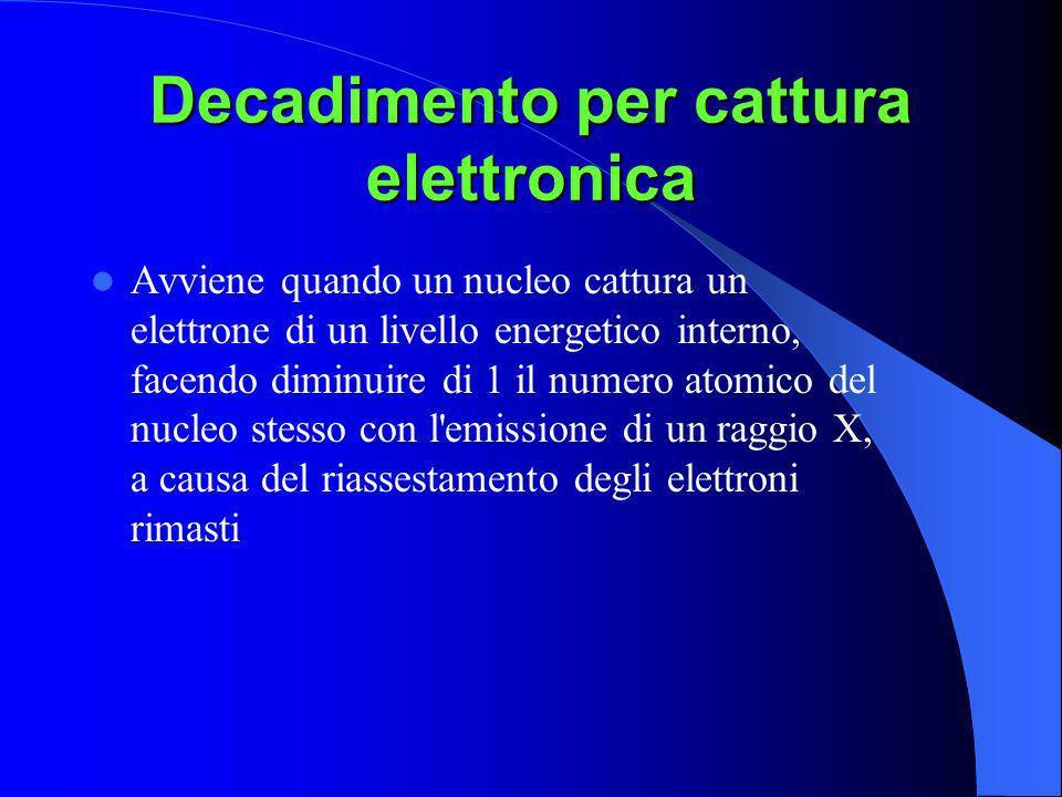 Decadimento per cattura elettronica