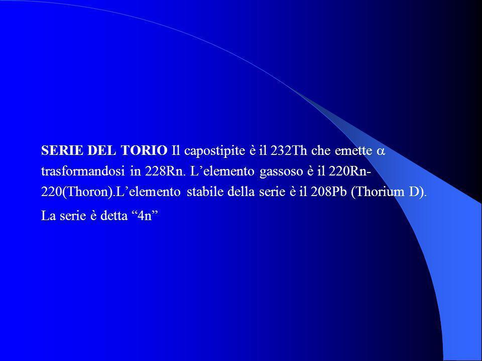 SERIE DEL TORIO Il capostipite è il 232Th che emette 