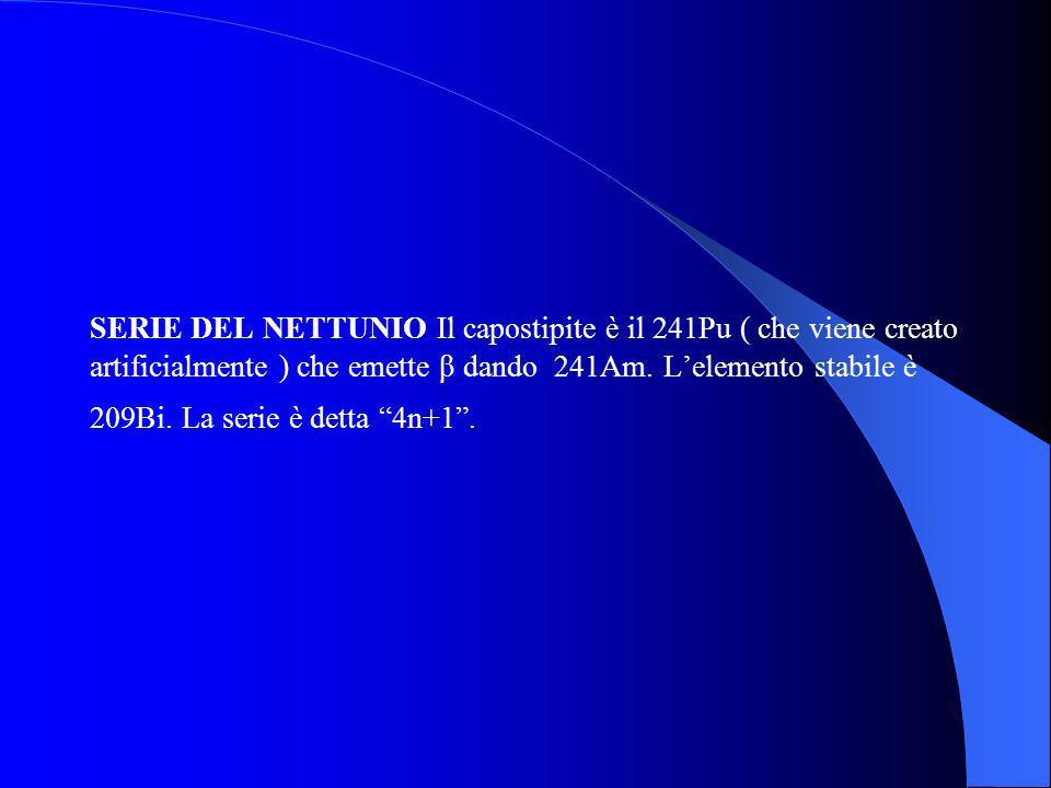 SERIE DEL NETTUNIO Il capostipite è il 241Pu ( che viene creato artificialmente ) che emette β dando 241Am.