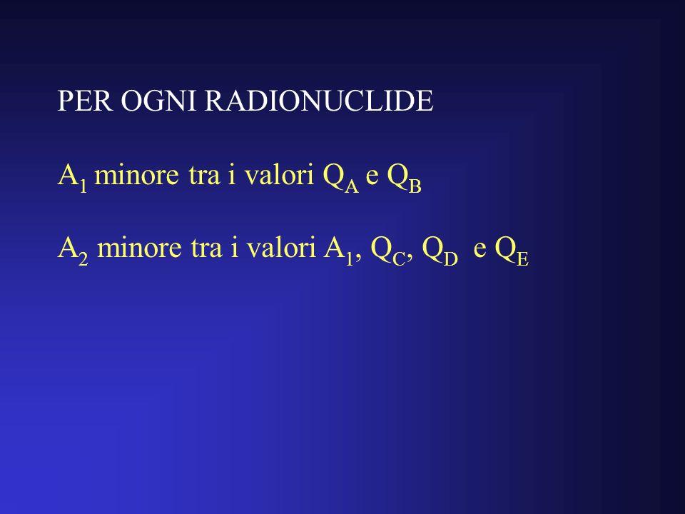 PER OGNI RADIONUCLIDE A1 minore tra i valori QA e QB A2 minore tra i valori A1, QC, QD e QE