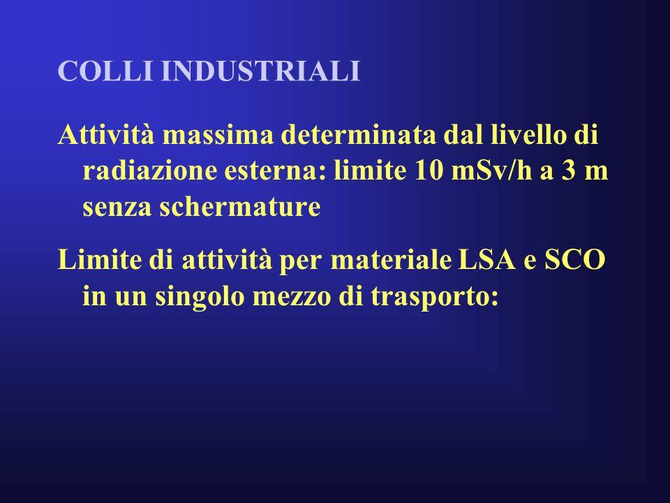 COLLI INDUSTRIALI Attività massima determinata dal livello di radiazione esterna: limite 10 mSv/h a 3 m senza schermature.