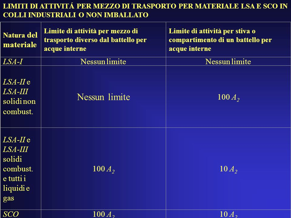 LSA-II e LSA-III solidi non combust. 100 A2