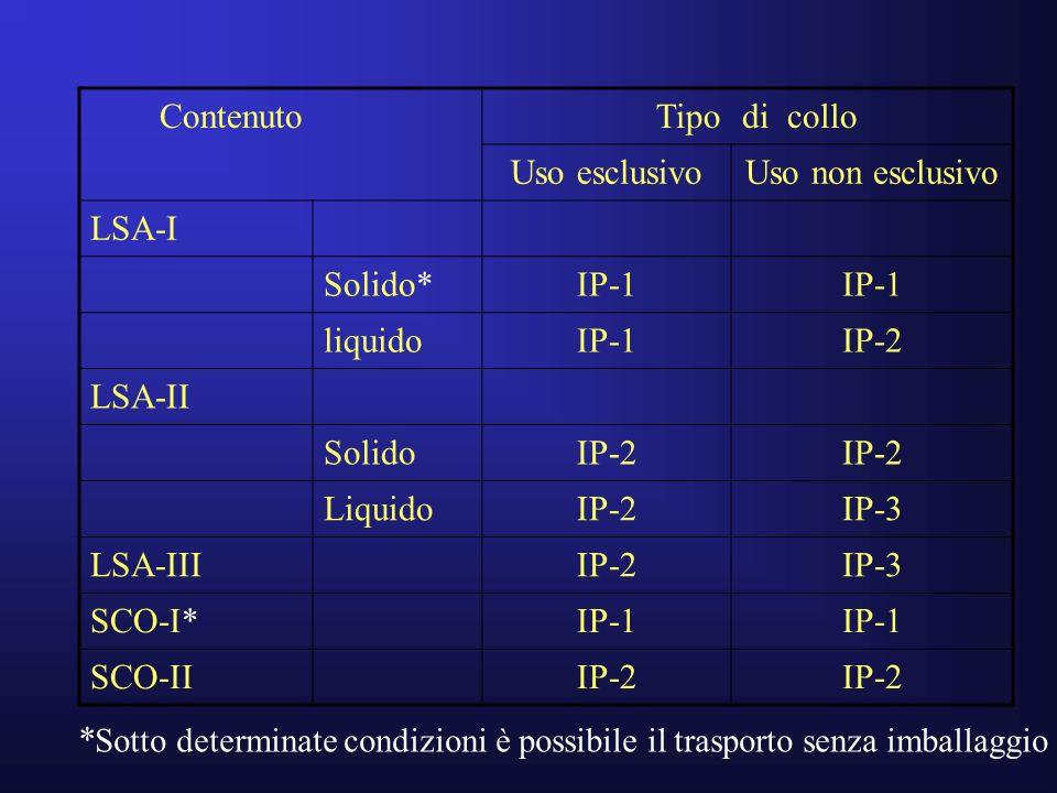 Contenuto Tipo. di collo. Uso esclusivo. Uso non esclusivo. LSA-I. Solido* IP-1. liquido. IP-2.