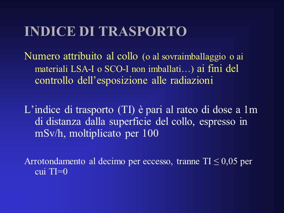 INDICE DI TRASPORTO