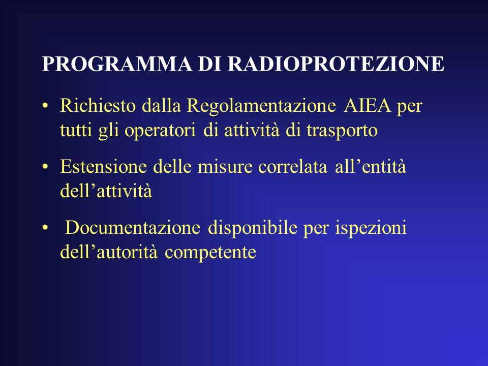 PROGRAMMA DI RADIOPROTEZIONE