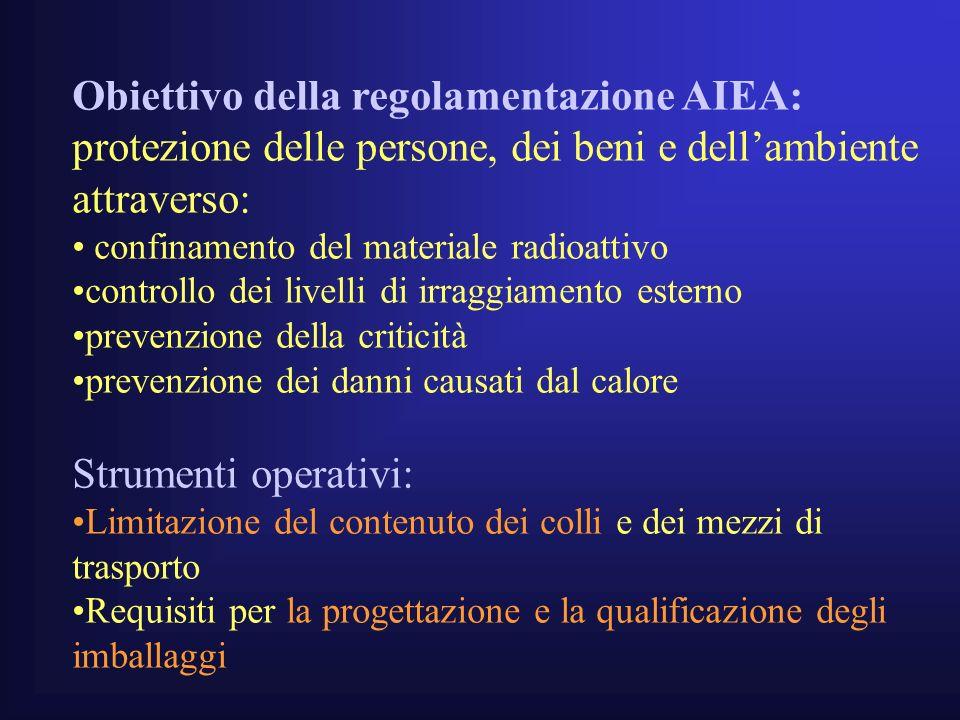 Obiettivo della regolamentazione AIEA: protezione delle persone, dei beni e dell'ambiente attraverso: