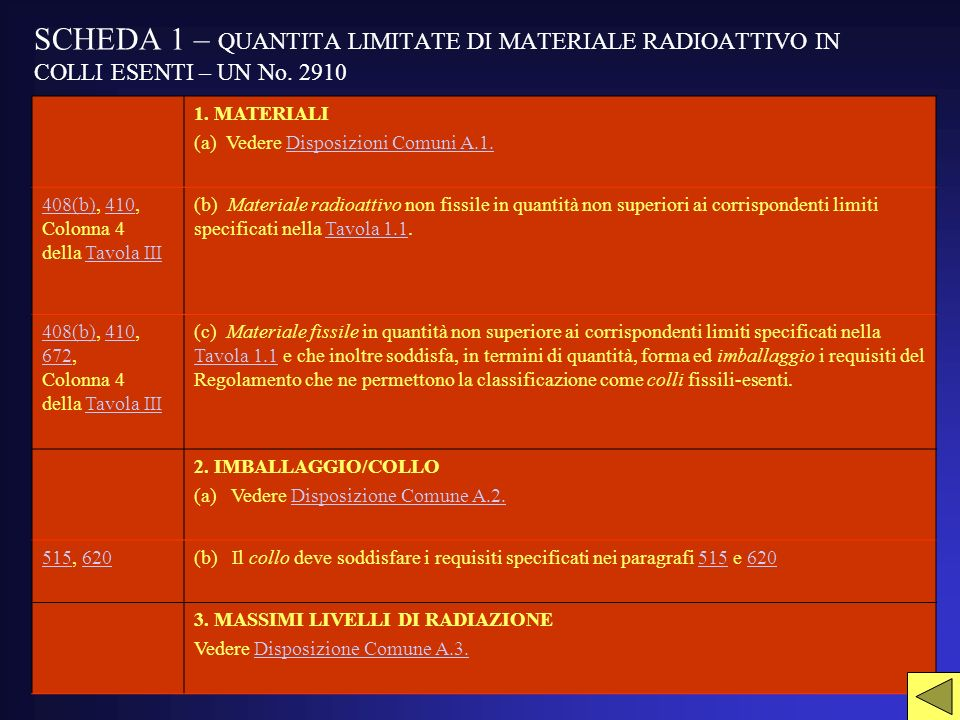 SCHEDA 1 – QUANTITA LIMITATE DI MATERIALE RADIOATTIVO IN COLLI ESENTI – UN No. 2910