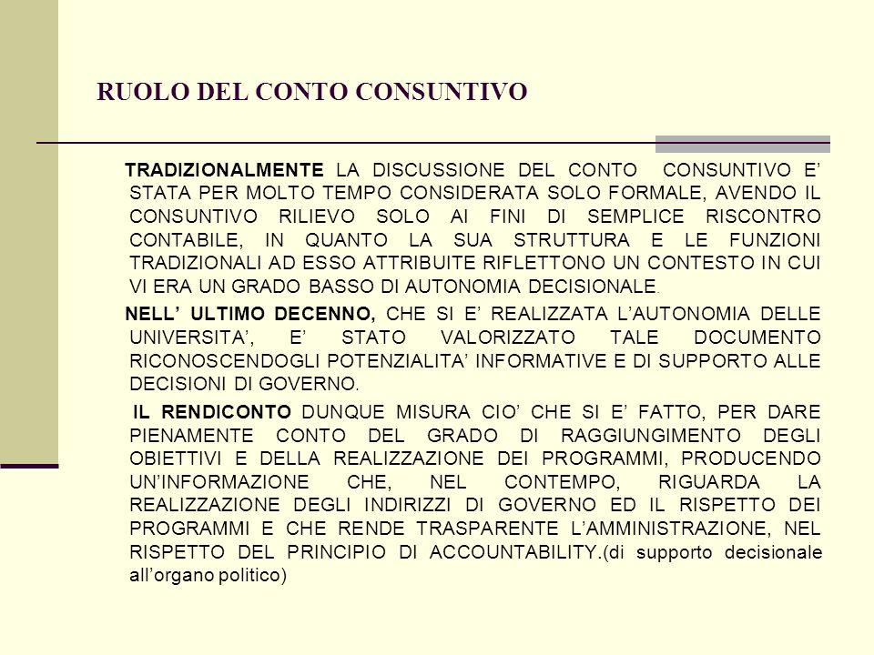 RUOLO DEL CONTO CONSUNTIVO