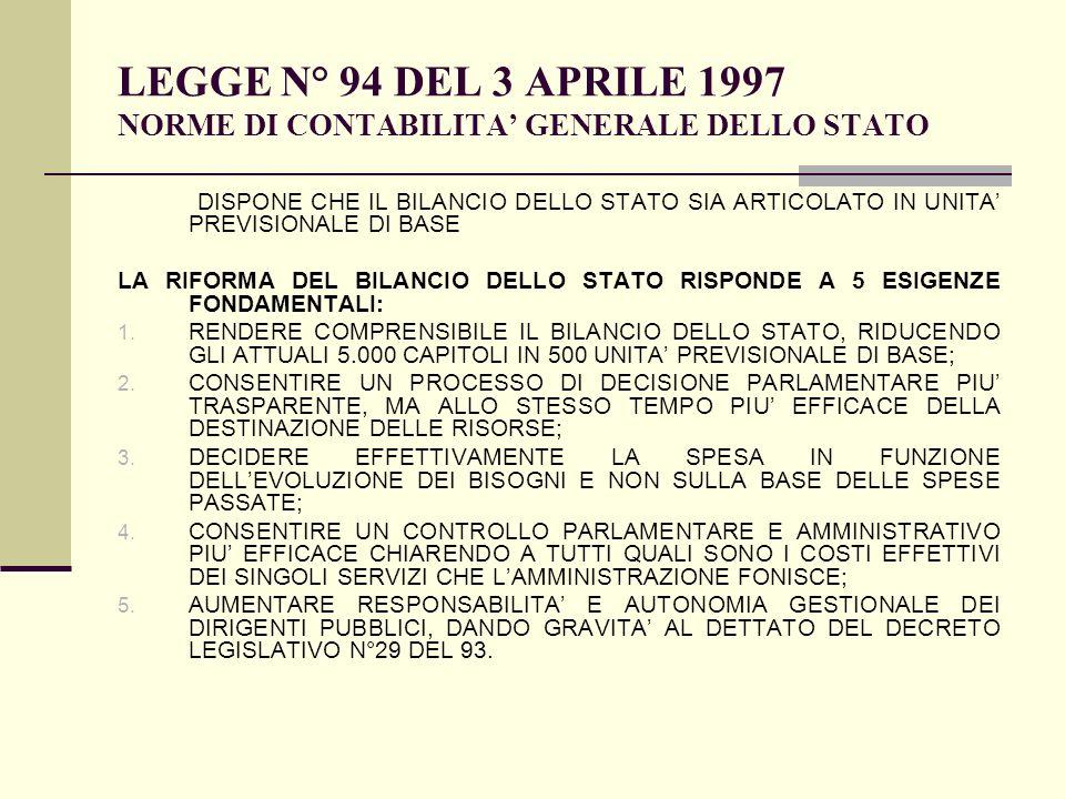 LEGGE N° 94 DEL 3 APRILE 1997 NORME DI CONTABILITA' GENERALE DELLO STATO