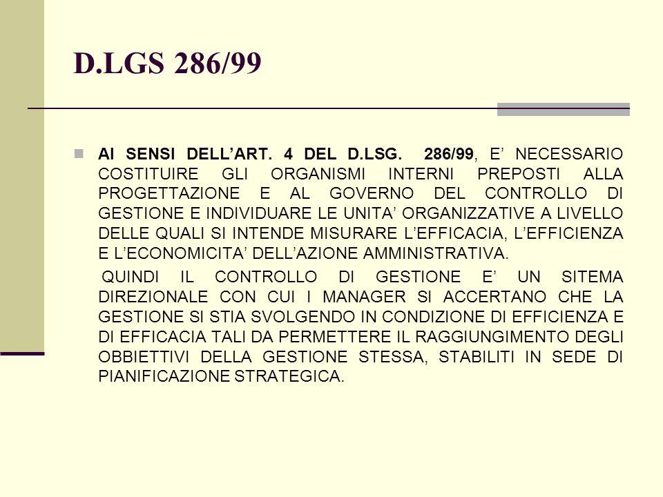 D.LGS 286/99