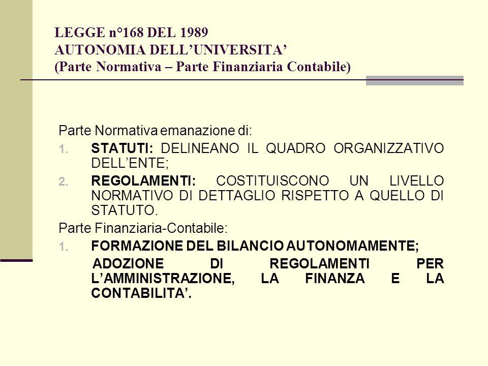 LEGGE n°168 DEL 1989 AUTONOMIA DELL'UNIVERSITA' (Parte Normativa – Parte Finanziaria Contabile)