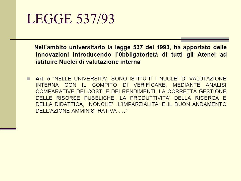 LEGGE 537/93