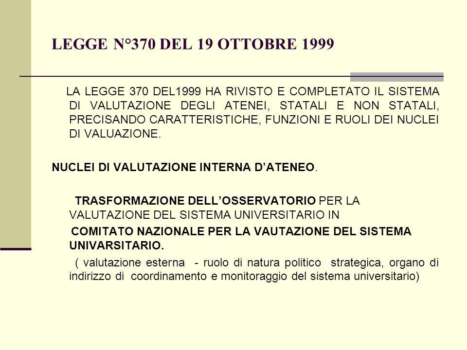 LEGGE N°370 DEL 19 OTTOBRE 1999