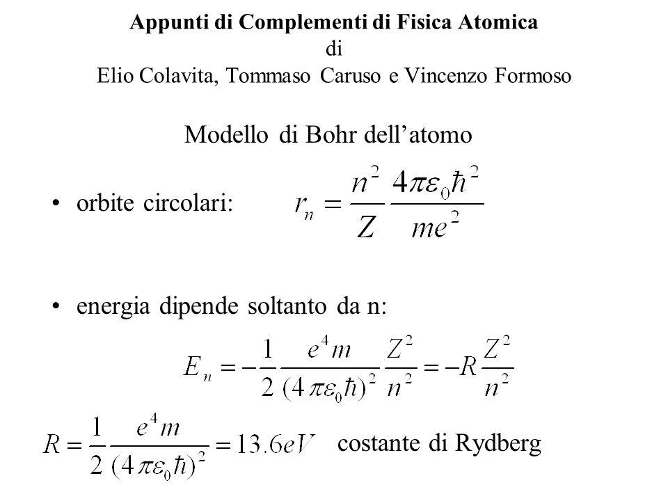 Modello di Bohr dell'atomo