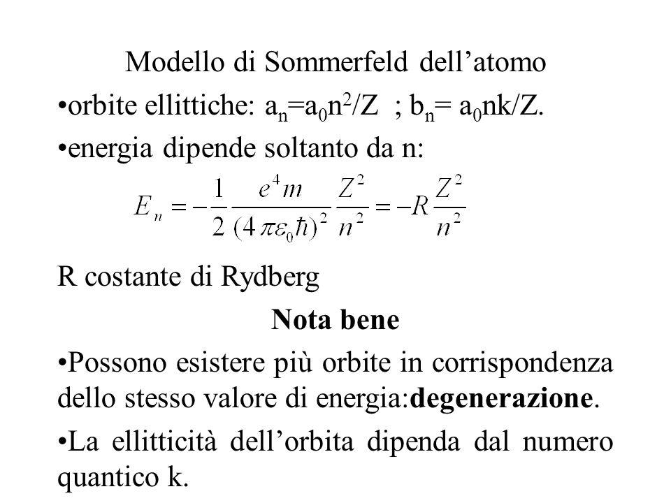 Modello di Sommerfeld dell'atomo