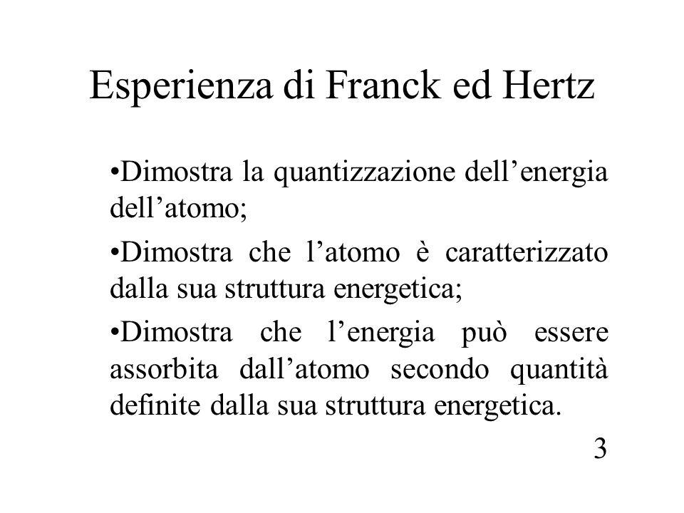Esperienza di Franck ed Hertz