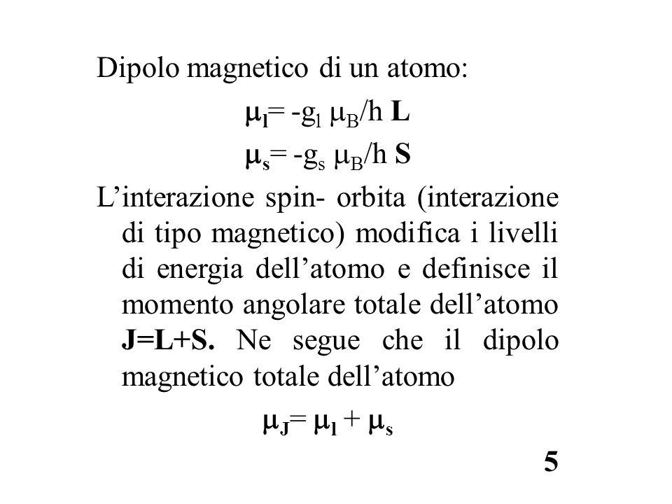 Dipolo magnetico di un atomo: