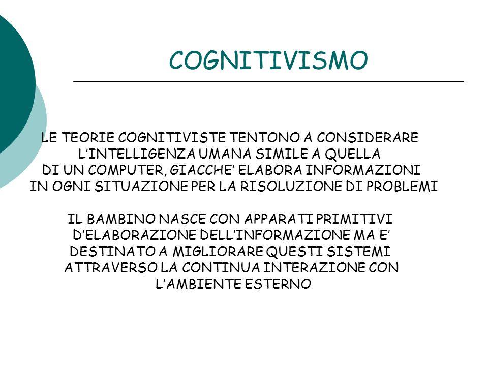 COGNITIVISMO LE TEORIE COGNITIVISTE TENTONO A CONSIDERARE