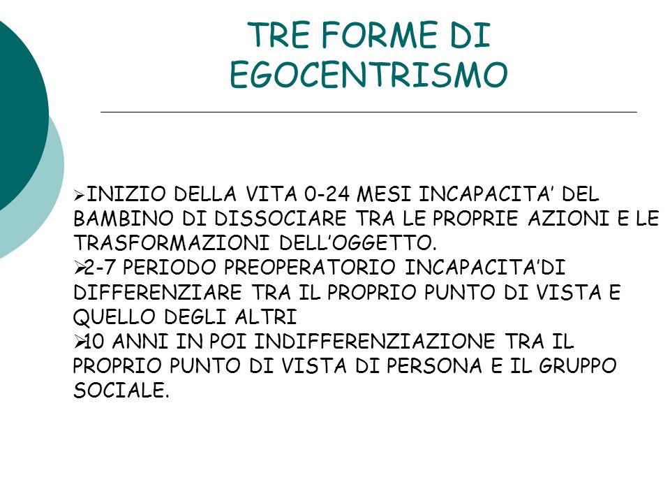 TRE FORME DI EGOCENTRISMO