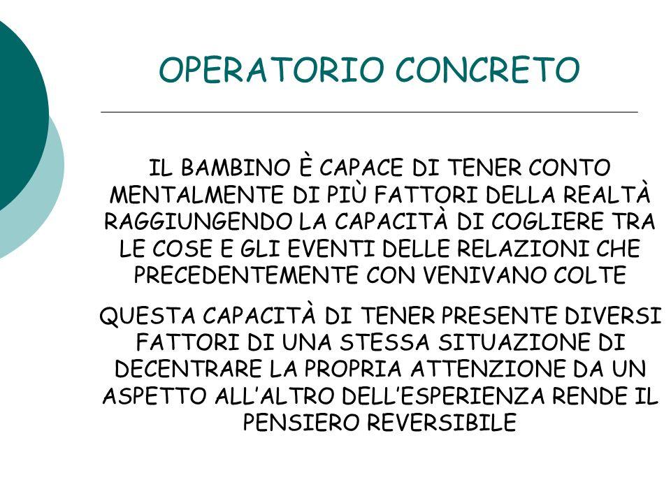 OPERATORIO CONCRETO