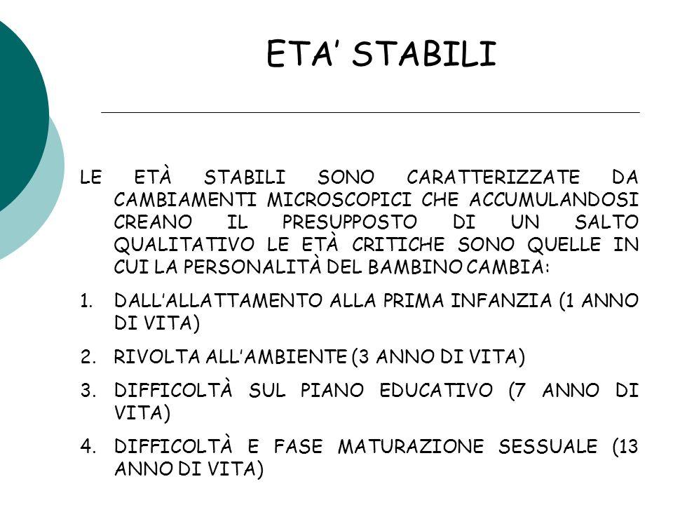 ETA' STABILI
