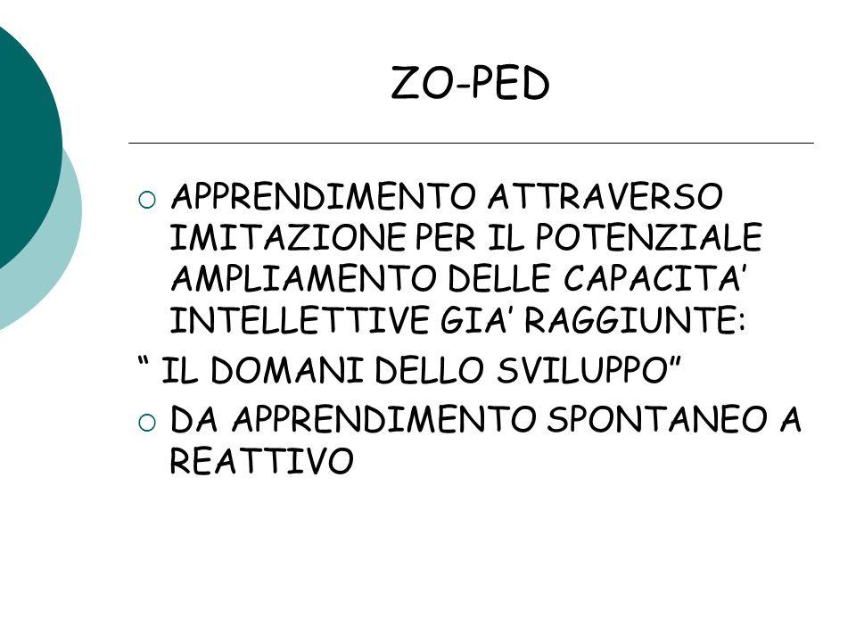ZO-PED APPRENDIMENTO ATTRAVERSO IMITAZIONE PER IL POTENZIALE AMPLIAMENTO DELLE CAPACITA' INTELLETTIVE GIA' RAGGIUNTE: