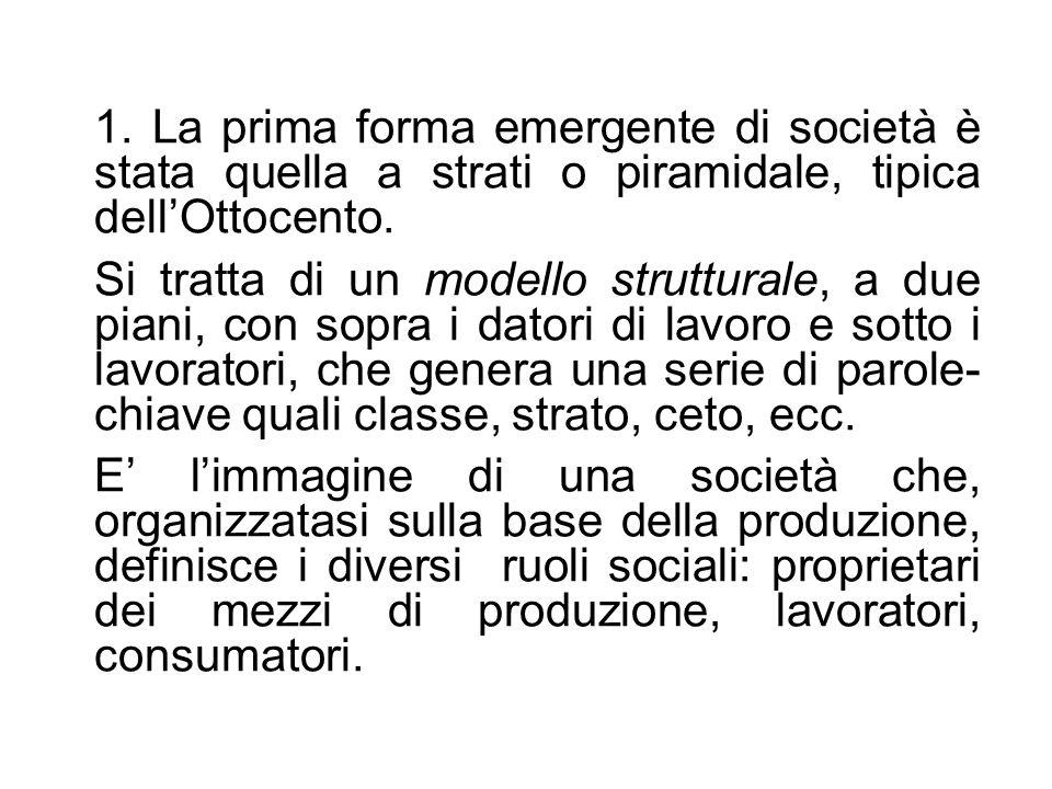 1. La prima forma emergente di società è stata quella a strati o piramidale, tipica dell'Ottocento.