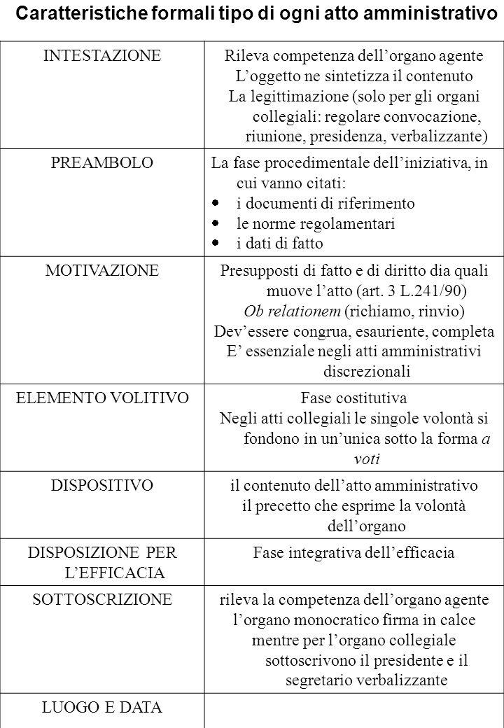 Caratteristiche formali tipo di ogni atto amministrativo