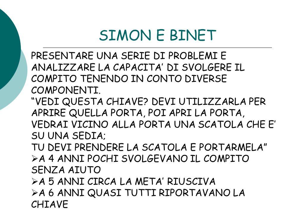 SIMON E BINET PRESENTARE UNA SERIE DI PROBLEMI E ANALIZZARE LA CAPACITA' DI SVOLGERE IL COMPITO TENENDO IN CONTO DIVERSE COMPONENTI.
