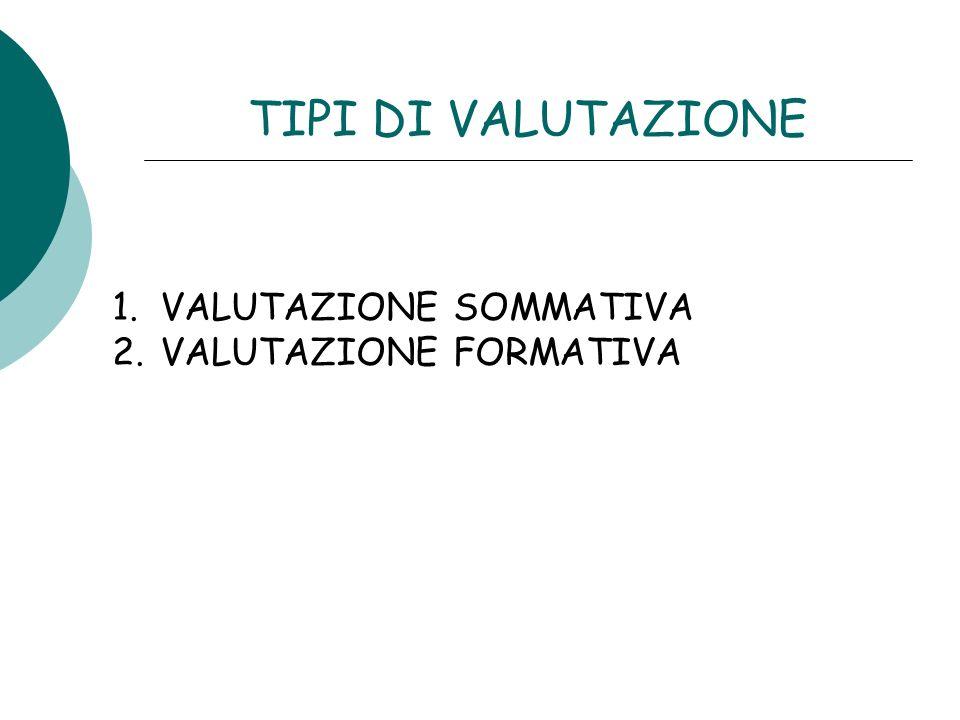 TIPI DI VALUTAZIONE VALUTAZIONE SOMMATIVA VALUTAZIONE FORMATIVA