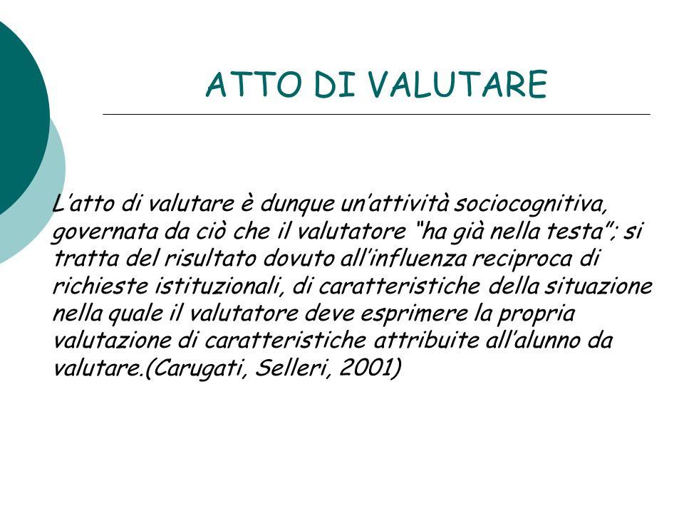 ATTO DI VALUTARE