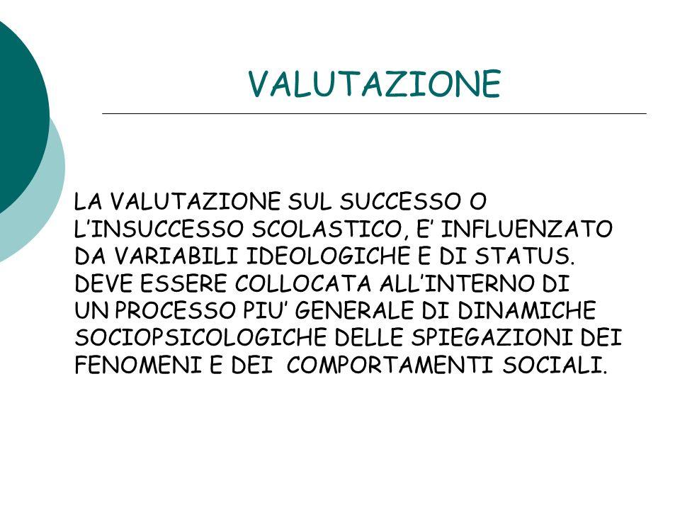 VALUTAZIONE LA VALUTAZIONE SUL SUCCESSO O L'INSUCCESSO SCOLASTICO, E' INFLUENZATO DA VARIABILI IDEOLOGICHE E DI STATUS.