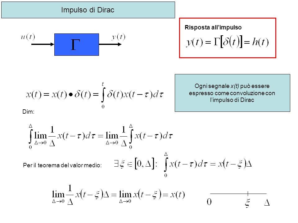 Impulso di Dirac Risposta all'impulso Ogni segnale x(t) può essere