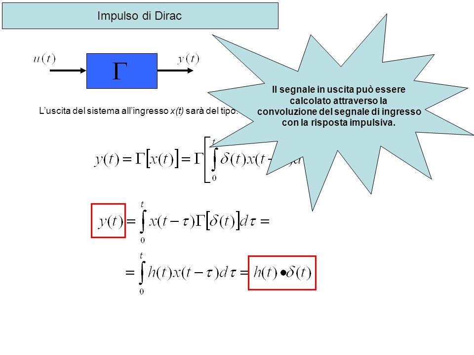 Impulso di Dirac Il segnale in uscita può essere