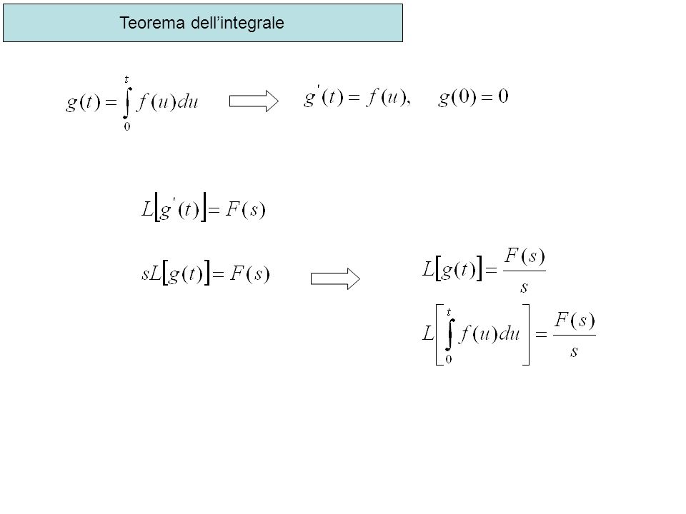 Teorema dell'integrale