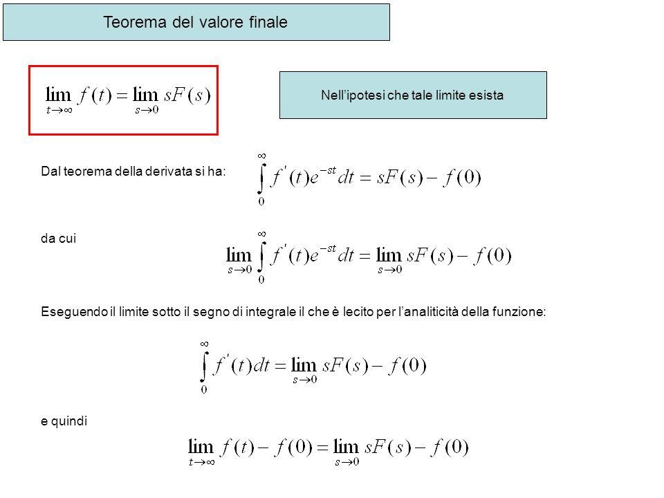 Teorema del valore finale