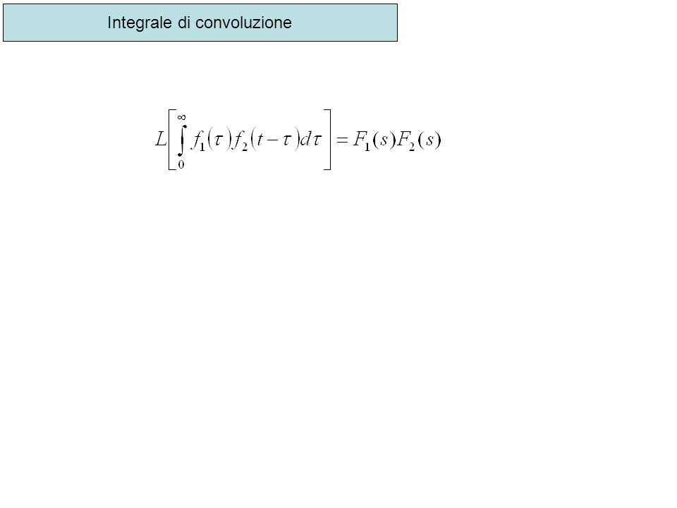Integrale di convoluzione
