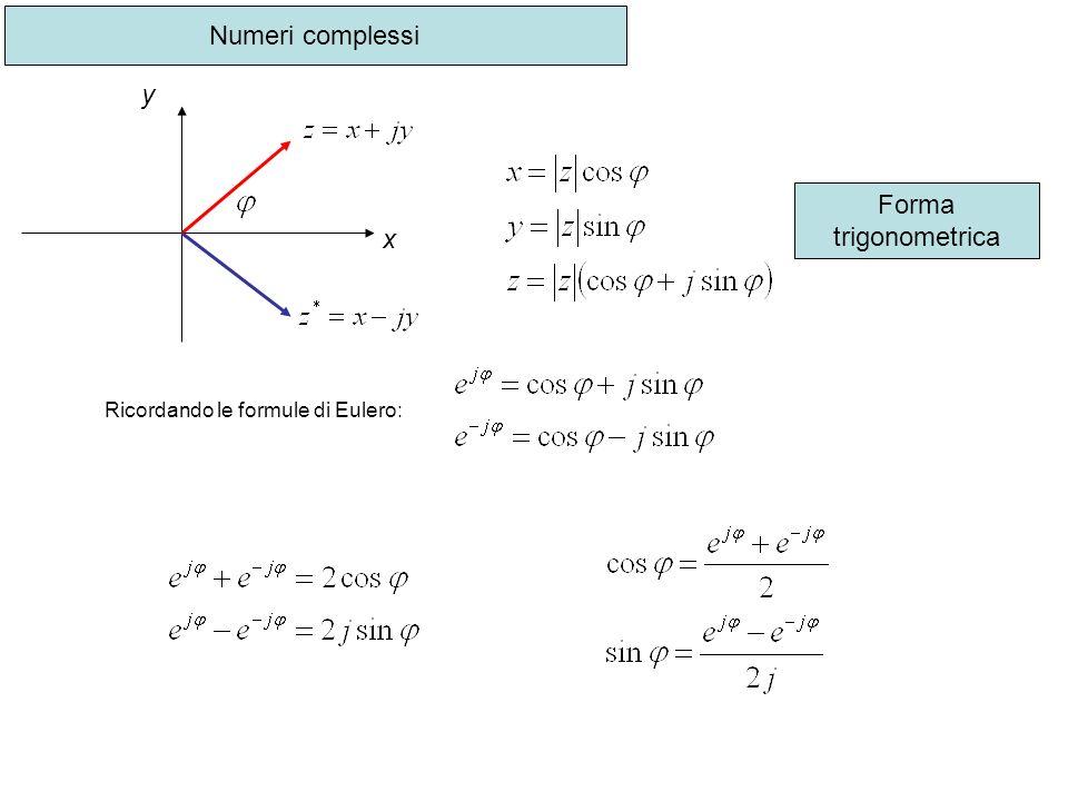 Numeri complessi y Forma trigonometrica x