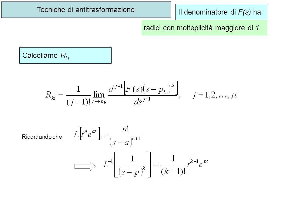 Tecniche di antitrasformazione