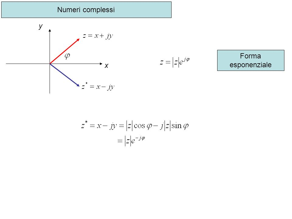 Numeri complessi x y Forma esponenziale