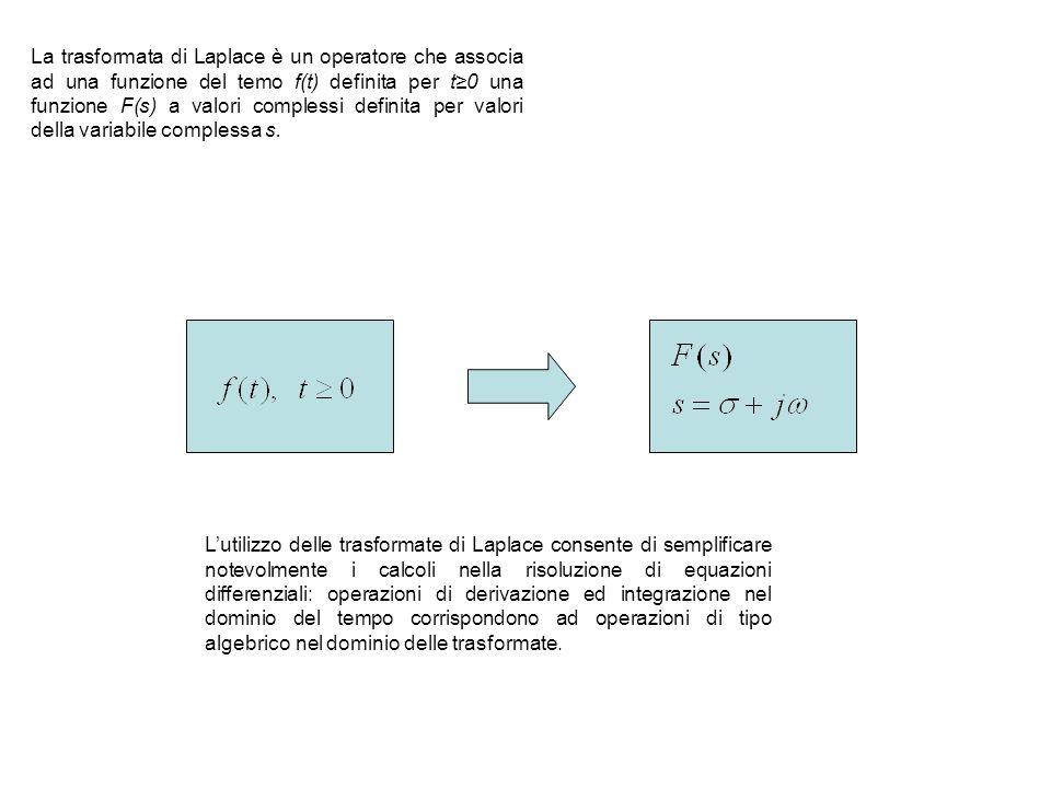 La trasformata di Laplace è un operatore che associa ad una funzione del temo f(t) definita per t≥0 una funzione F(s) a valori complessi definita per valori della variabile complessa s.
