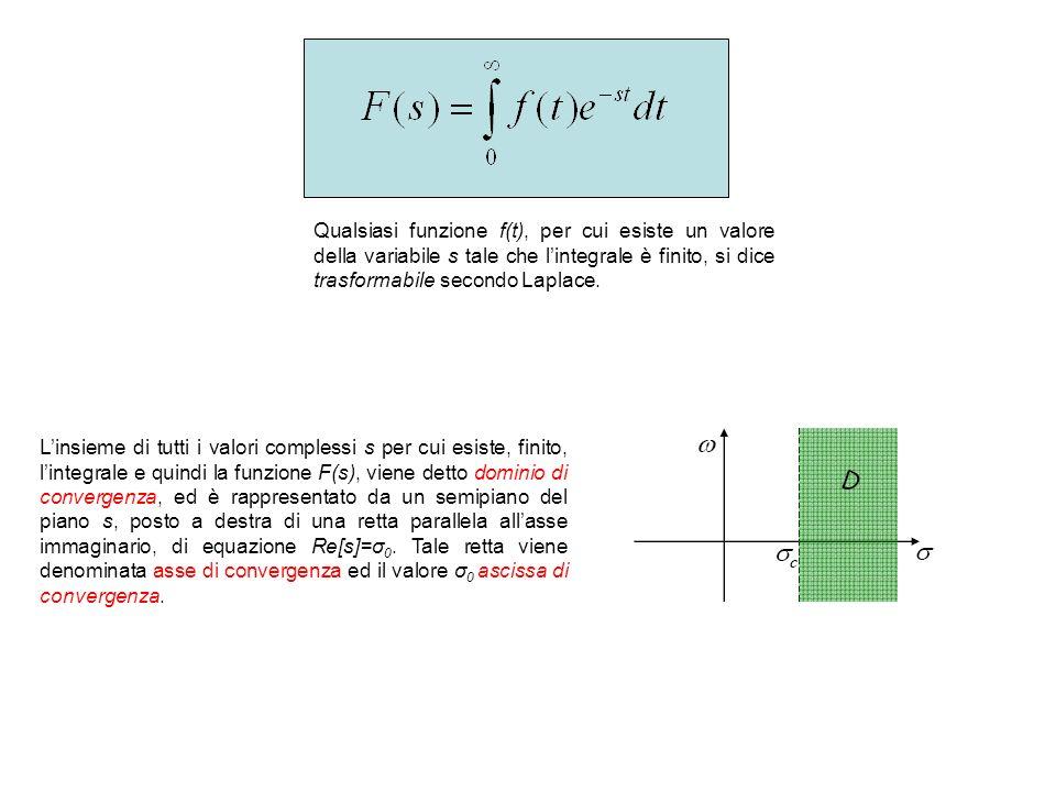 Qualsiasi funzione f(t), per cui esiste un valore della variabile s tale che l'integrale è finito, si dice trasformabile secondo Laplace.