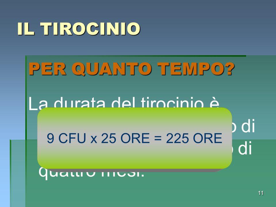 IL TIROCINIO PER QUANTO TEMPO La durata del tirocinio è compresa fra un minimo di due mesi e un massimo di quattro mesi.
