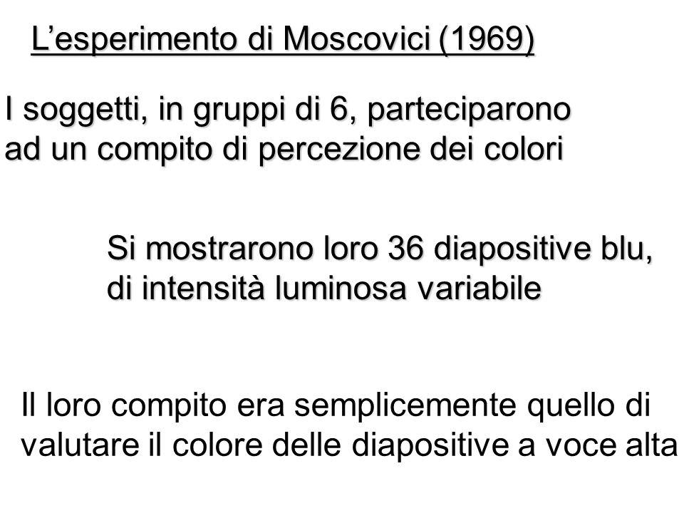 L'esperimento di Moscovici (1969)